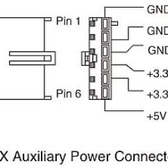 Code Alarm Elite 1100 Wiring Diagram 4 Way Switch Motherboard Power Connectors Pc Repair And Maintenance In Depth Look At Supply Informit