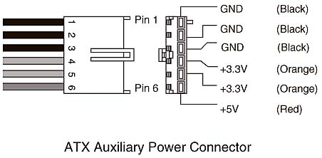 hp laptop charger wiring diagram bmw e46 amplifier 4 pin monitor power supply : 41 images - diagrams | 138dhw.co