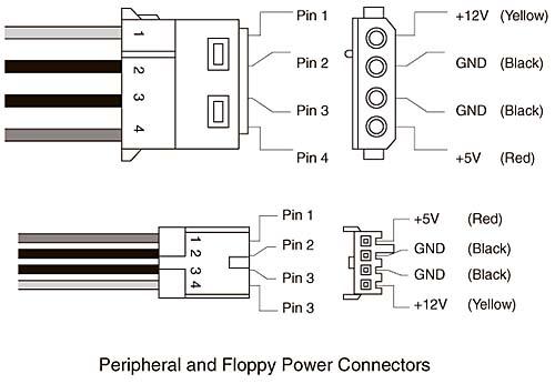 Hard Drive Power Wiring Diagram : 31 Wiring Diagram Images
