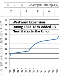 Understanding date based axis versus category in trend charts creating excel that show trends informit also rh