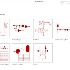 Visio Application Diagram What Is A Flow Working With Basic Diagrams In Microsoft 2013 Making Informit