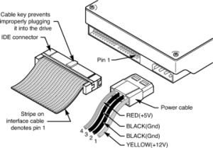 Hard Drive Wire Diagram | Wiring Diagram Centre