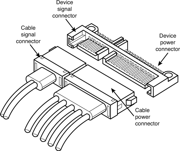 hard drive usb adapter wire diagram