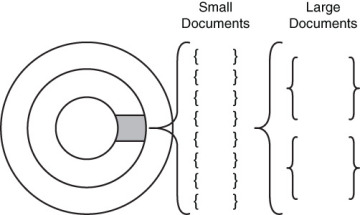 NoSQL for Mere Mortals: Designing for Document Databases