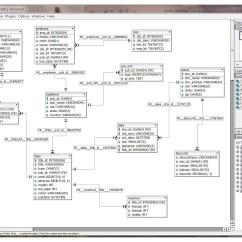 Oracle Sql Developer Entity Relationship Diagram 6 Octagonal Way Mount Martha Erd Tools Related Keywords Long Tail