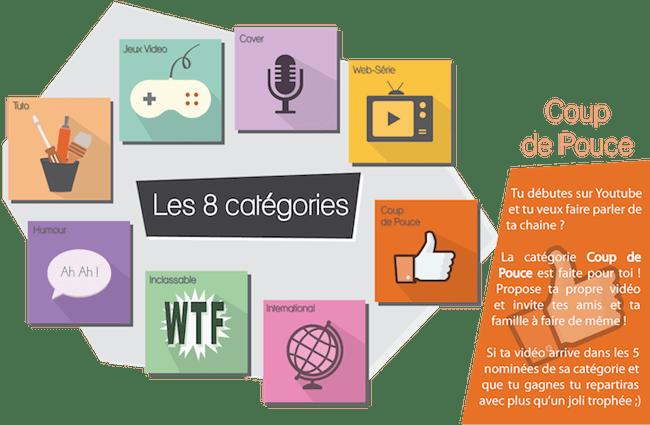 BGF - Bordeaux Geek Festival : Catégories des BGF Awards 2015
