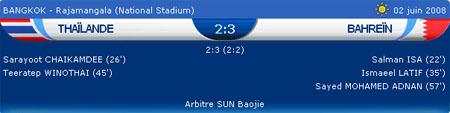 match_bahrein