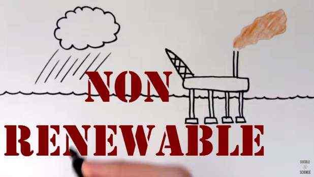 non renewable natural resorces
