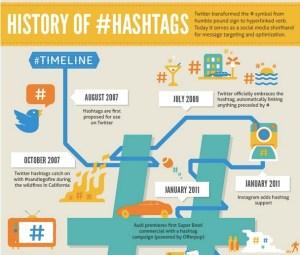 Historia del hashtag