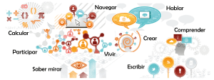 Imagen: http://educalab.es