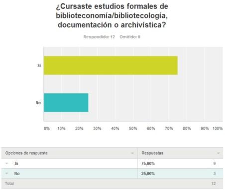 Encuesta12-05