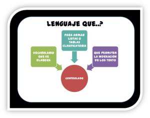 Lenguaje1