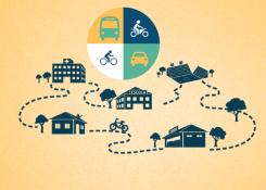 A mobilidade urbana está sendo transformada pela conectividade.