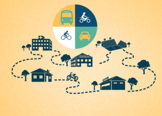 Mobilidade Urbana - A conectividade está transformando os moldes tradicionais da mobilidade urbana.