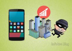 3 celulares são roubados por hora em São Paulo.