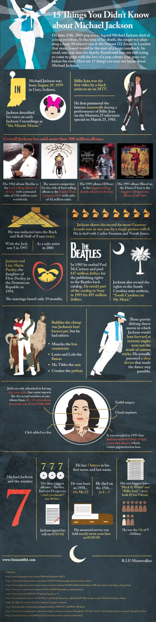 Infografía 15 cosas que no sabías de Michael Jackson