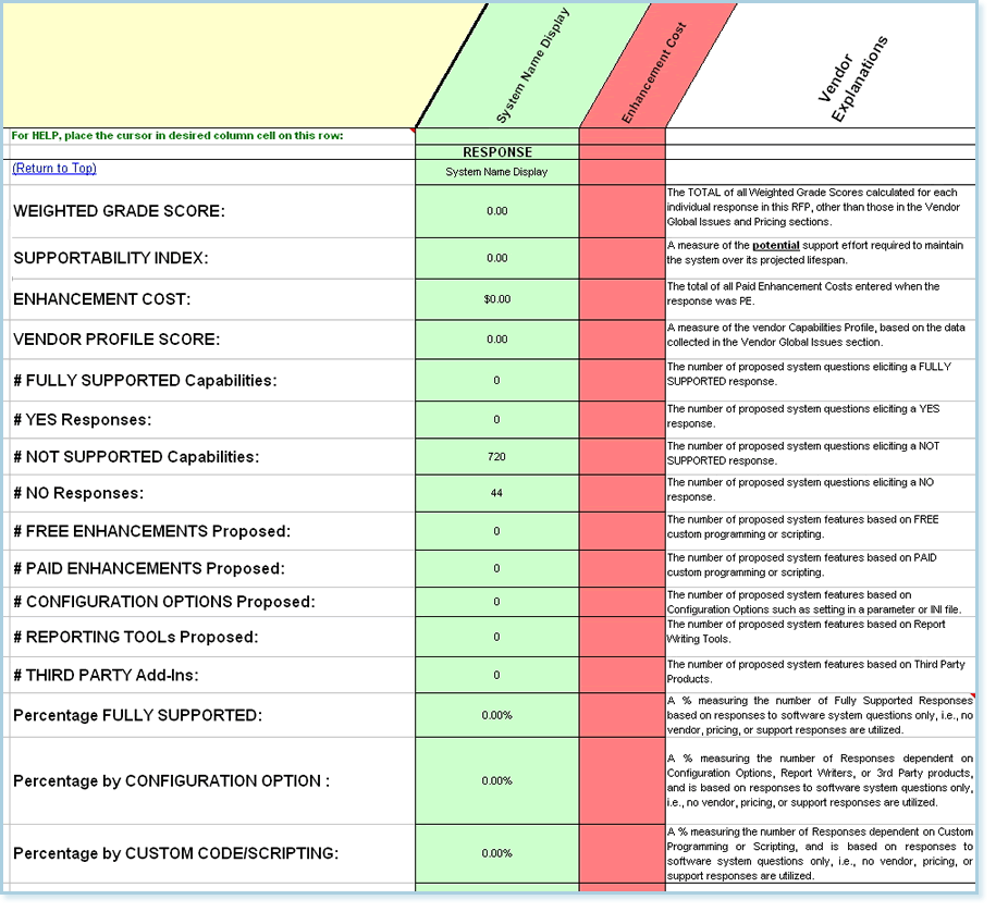 LMS Software Selection Learning Management  RFP Template