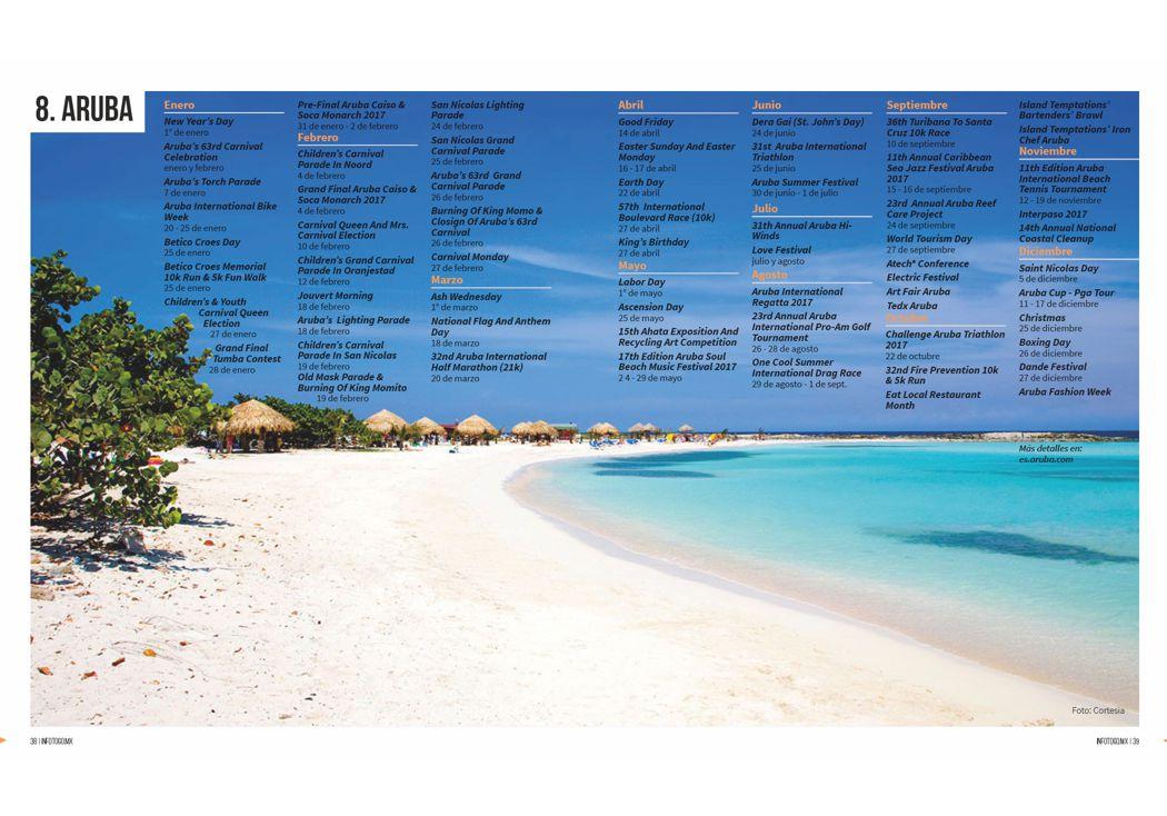 8. Aruba