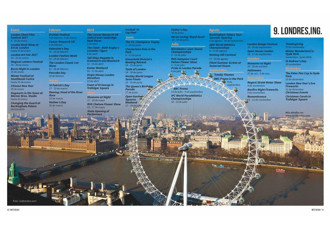 9. Londres, Inglaterra