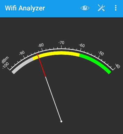 wify_analizer