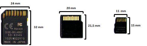 Cartões SD, miniSD e microSD e suas medidas