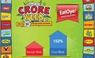 EatOye-Crore