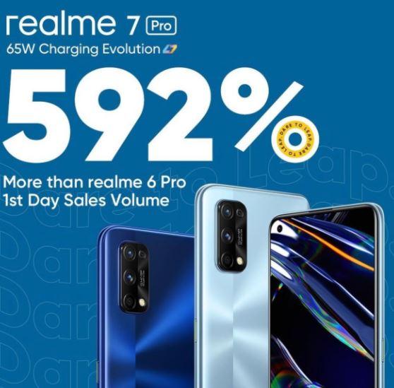 realeme7Pro-Sales