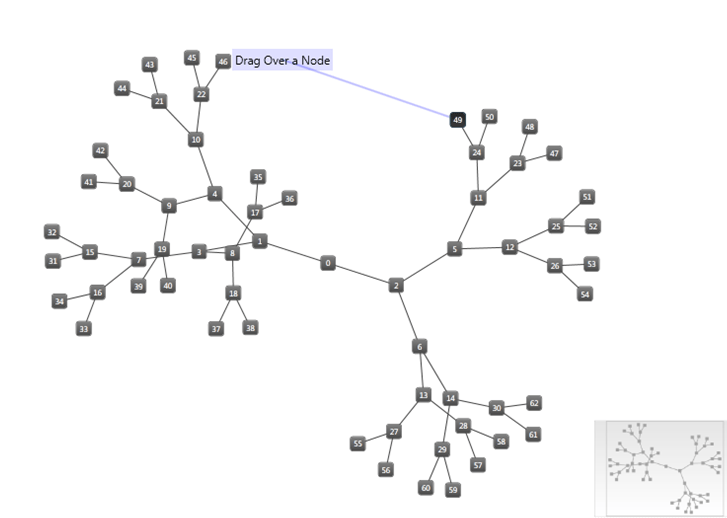 Reorganize Network Using Drag And Drop Network Node WPF
