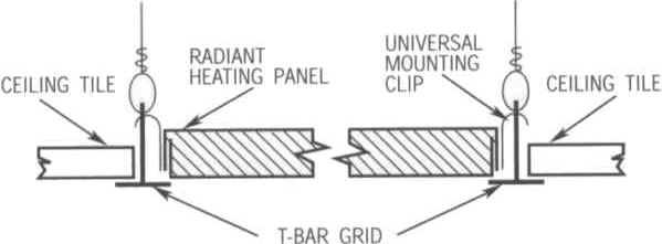 Qmark Radiant Ceiling Panels