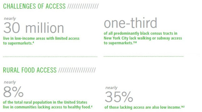 Challenges of Access