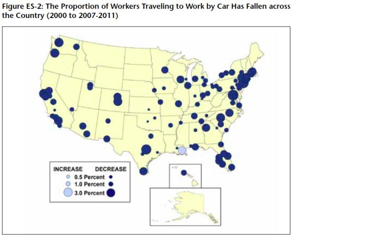 Figure ES-2: The Proportion of Workers Traveling to Work by Car Has Fallen across the Country (2000 to 2007-2011)