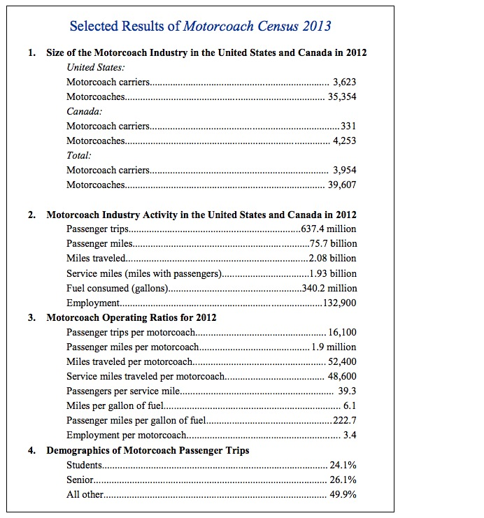 Selected Results of Motorcoach Census 2013