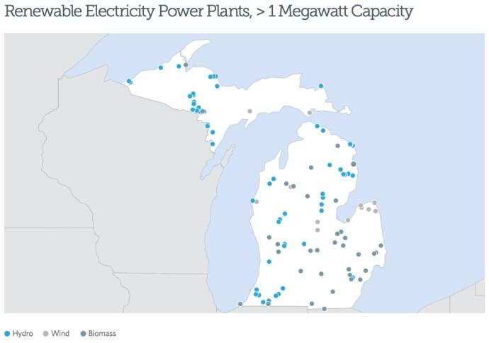Renewable Electricity Power Plants, More than 1 Megawatt Capacity