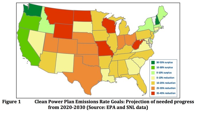 Clean Power Plan Emissions Rate Goals: Projection of needed progress from 2020‐2030 (Source: EPA and SNL data)
