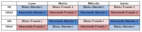horarios clases