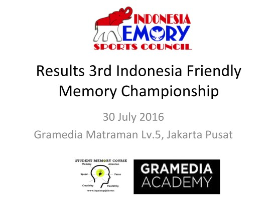 Result 3rd Indonesia Friendly Memory Championship-0