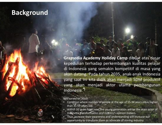 laporan-kegiatan-acara-memory-holiday-camp-_web-003
