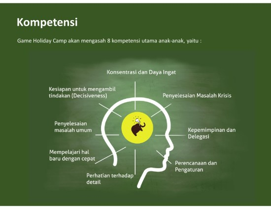 laporan-kegiatan-acara-memory-holiday-camp-_web-005