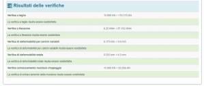 app calcolo architrave metallica - riepilogo verifica architrave a flessione, taglio, deformabilita e verifica appoggi laterali - ingegnerone.com
