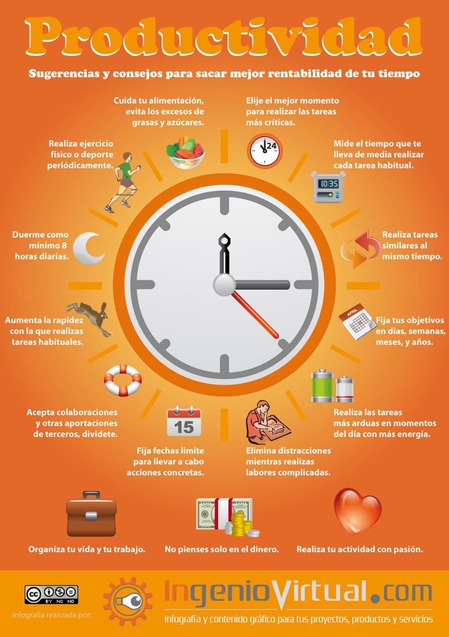 Infografia consejos Productividad