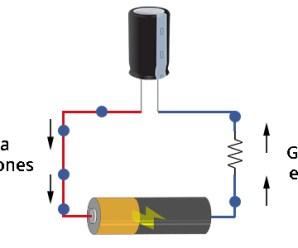 ¿Qué es un capacitor? y sus tipos