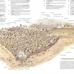 Court Of The Gentiles Diagram Dodge Ram Trailer Wiring Virtual Model Temple Mount In Time Jesus