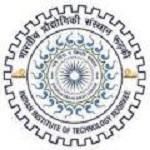 IIT Roorkee Recruitment 2019-20 Special Educator 04 Vacancies