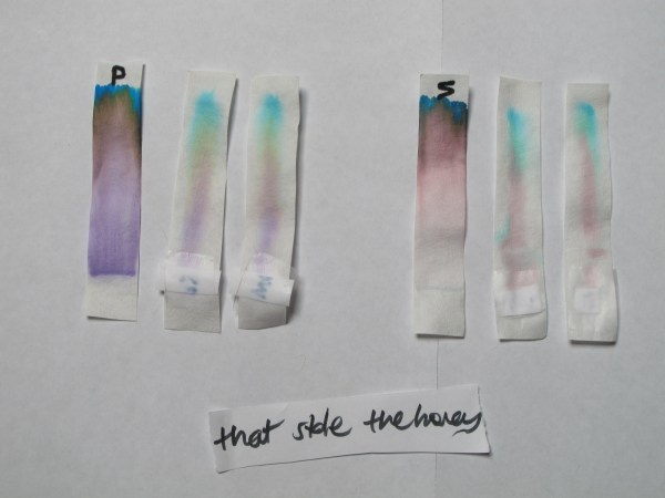 Chromatography With Ink Pens Black And Note
