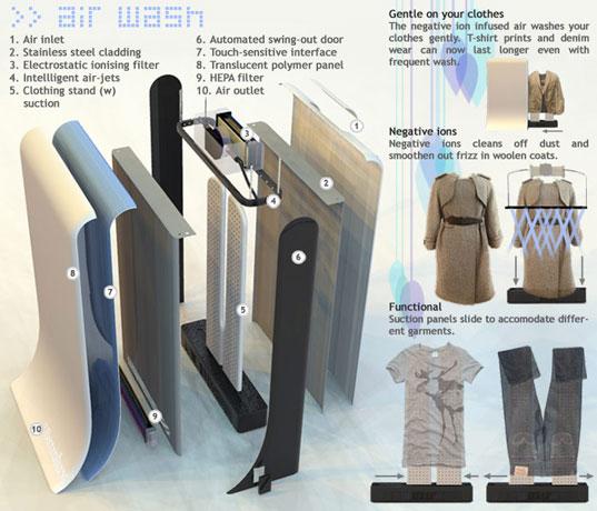 airwash, waterless washer, waterless appliances, green appliances, green washer, eco washer, index awards 2007