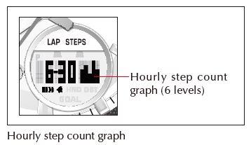 hodinky dámske CASIO BGS 100-7A1