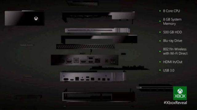 xbox-one-12-iniciativanerd