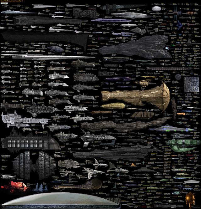 Poster de naves espaciais