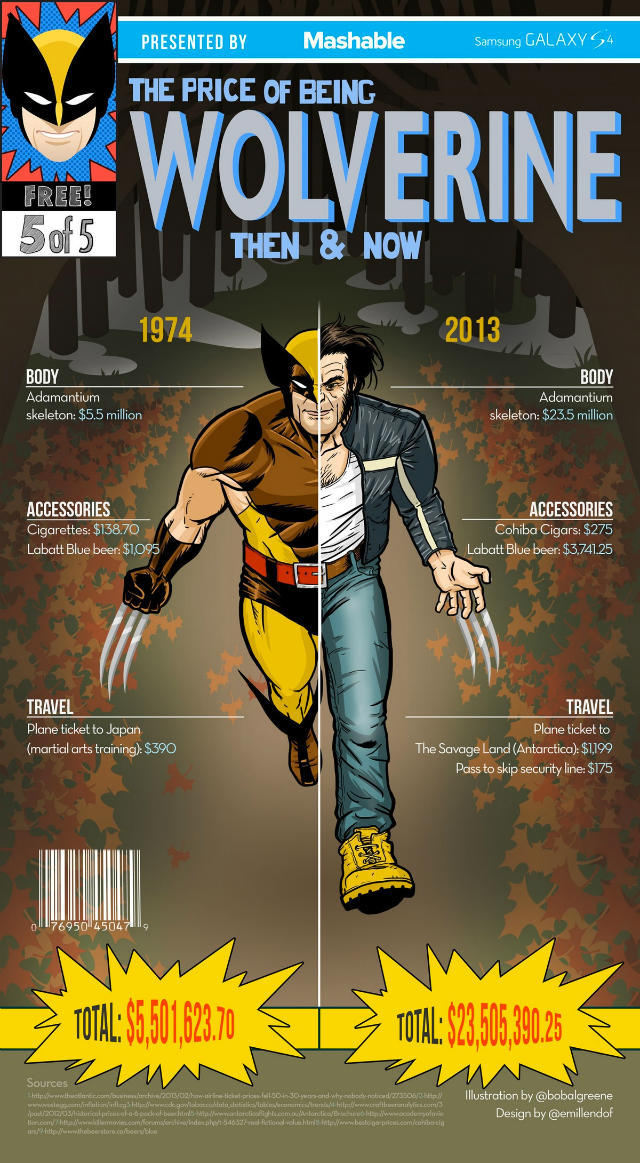 the-price-of-being-superheroes-then-and-now-infographics-4-w640