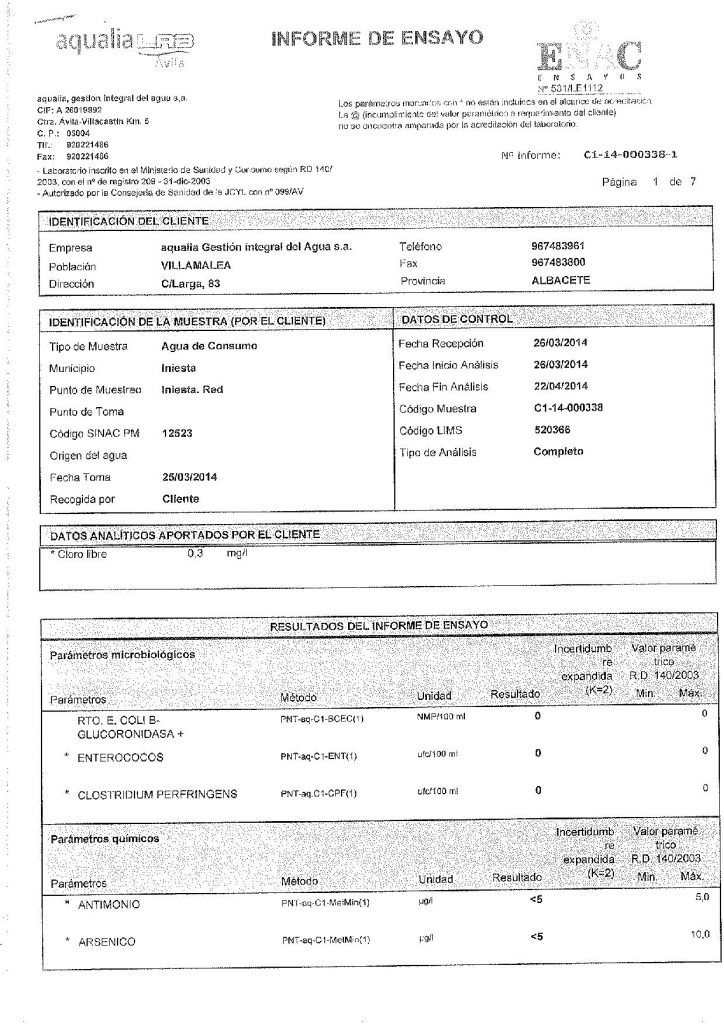 Analitica_completa_mayo_2014-page-001.jpg